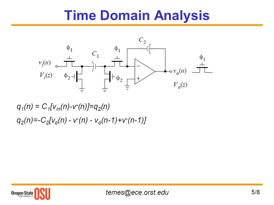 Time Domain Analysis q1(n) = C1[vin(n)-v-(n)]=q2(n)
